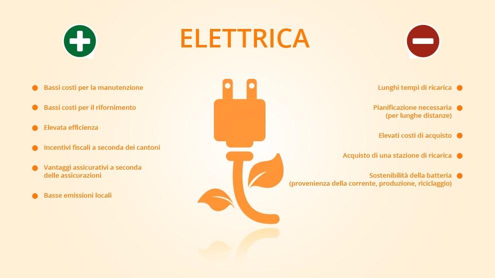 motore-elettrico